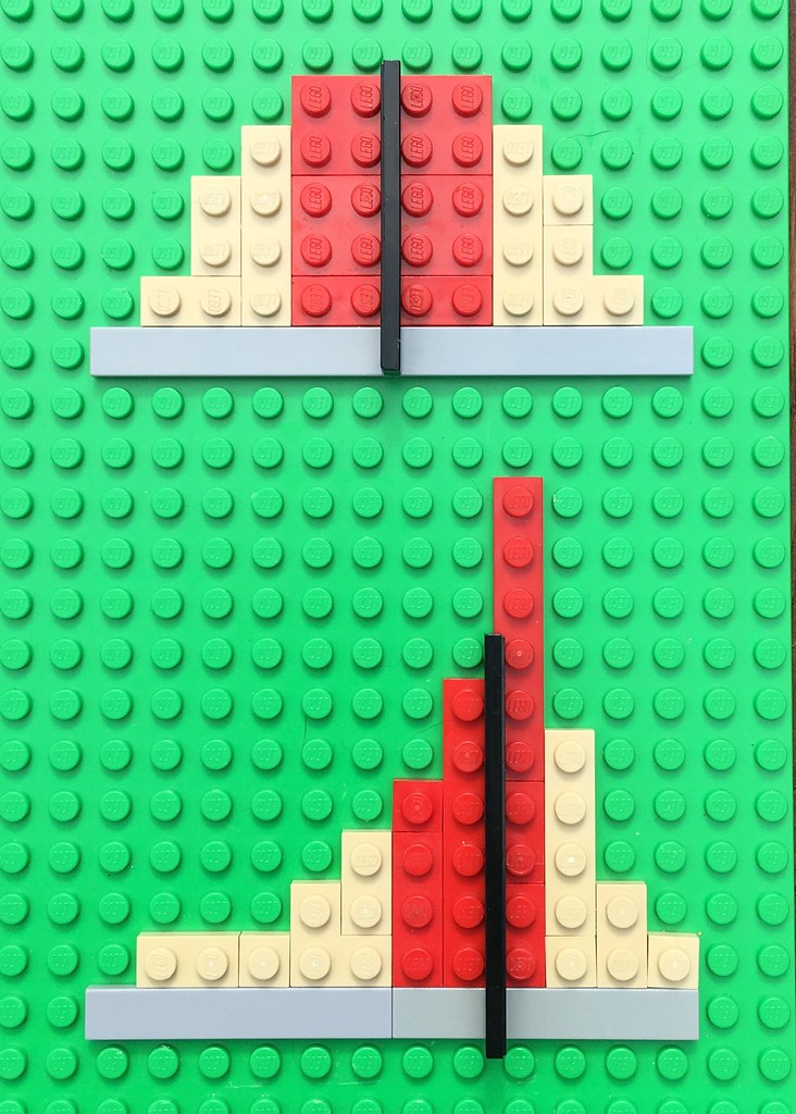 Lego Standard Deviation