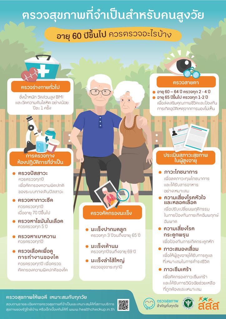 5 ตรวจสุขภาพที่จำเป็นสำหรับคนสูงวัย