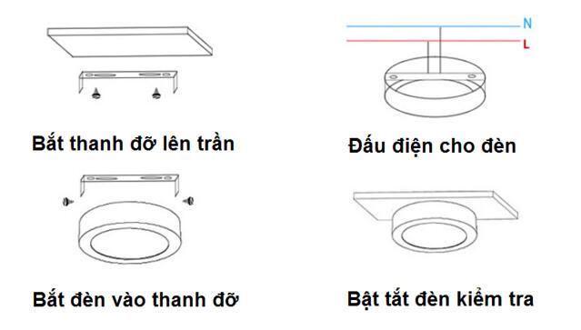 den-led-op-tran-cam-bien-chuyen-dong-radar