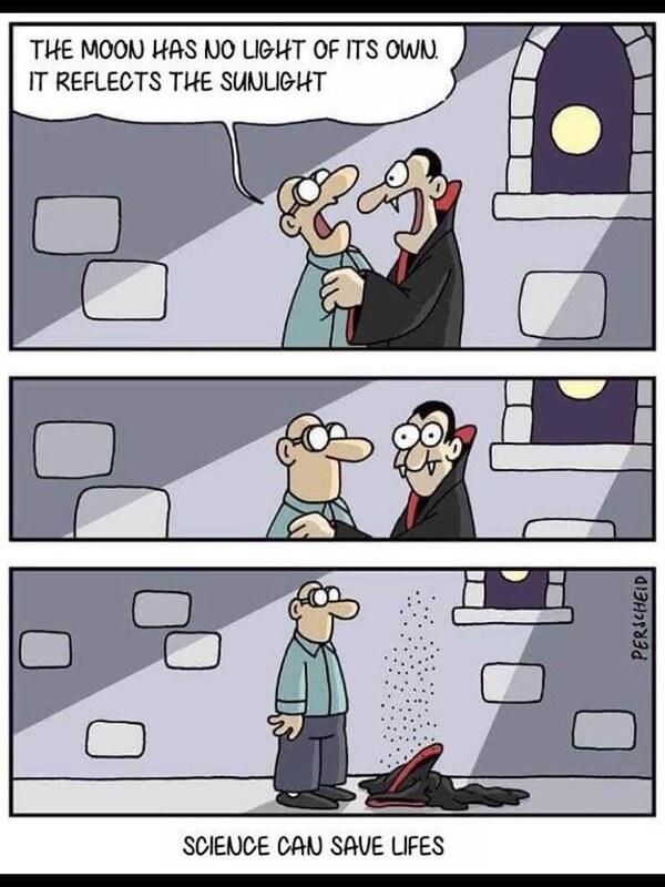 Science vs Dracula