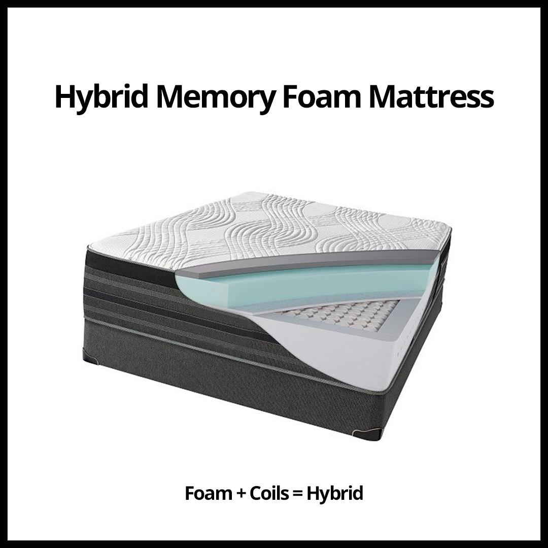 Hybrid Bedding