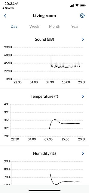 Point iOS App - Measurements History