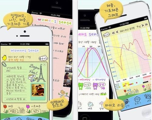 우먼스센스 – 최고의 생리주기 앱