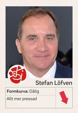 spelkort_lofven