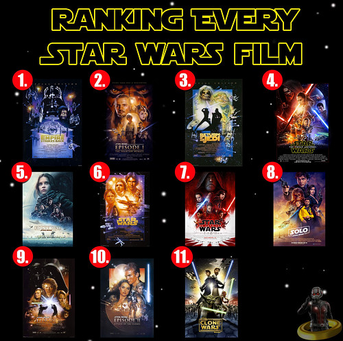 Reihenfolge Star Wars