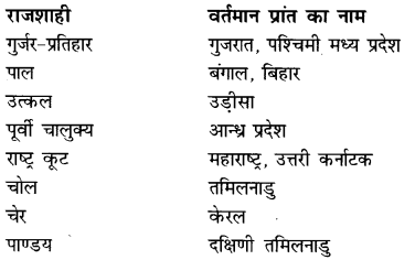 NCERT Solutions for Class 7 Social Science History Chapter 2 (Hindi Medium) 2