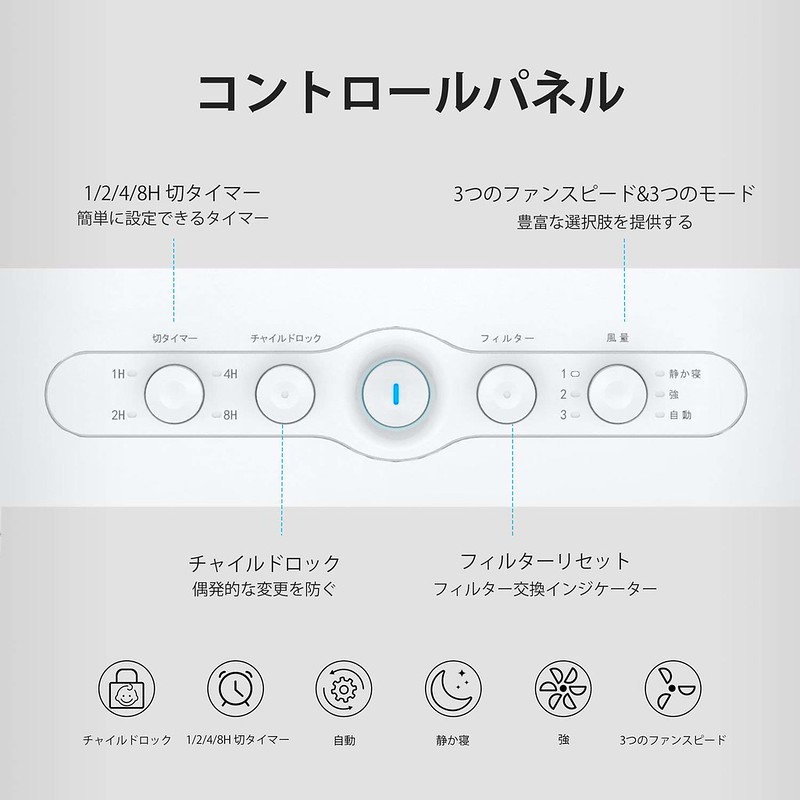 Finether 空気清浄機 (4)