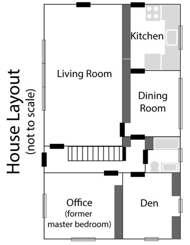 House Layout - the downstairs