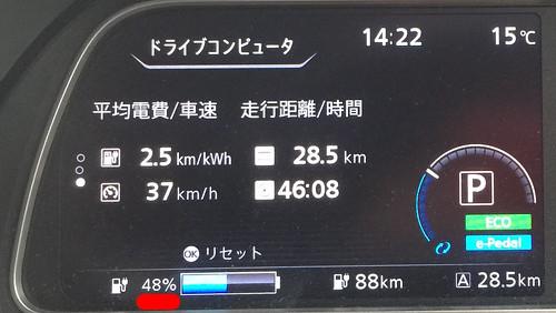 富士山五合目到着時 日産リーフ(40kWh)メーター 冷房ON
