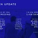 Μεσόγειος: Αφίξεις μέσω θάλασσας πίνακας 2017 & 2018 πίνακας