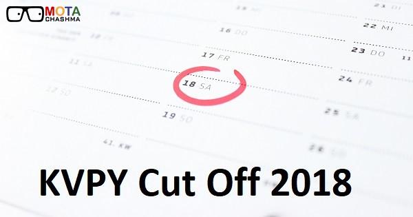 kvpy cut off