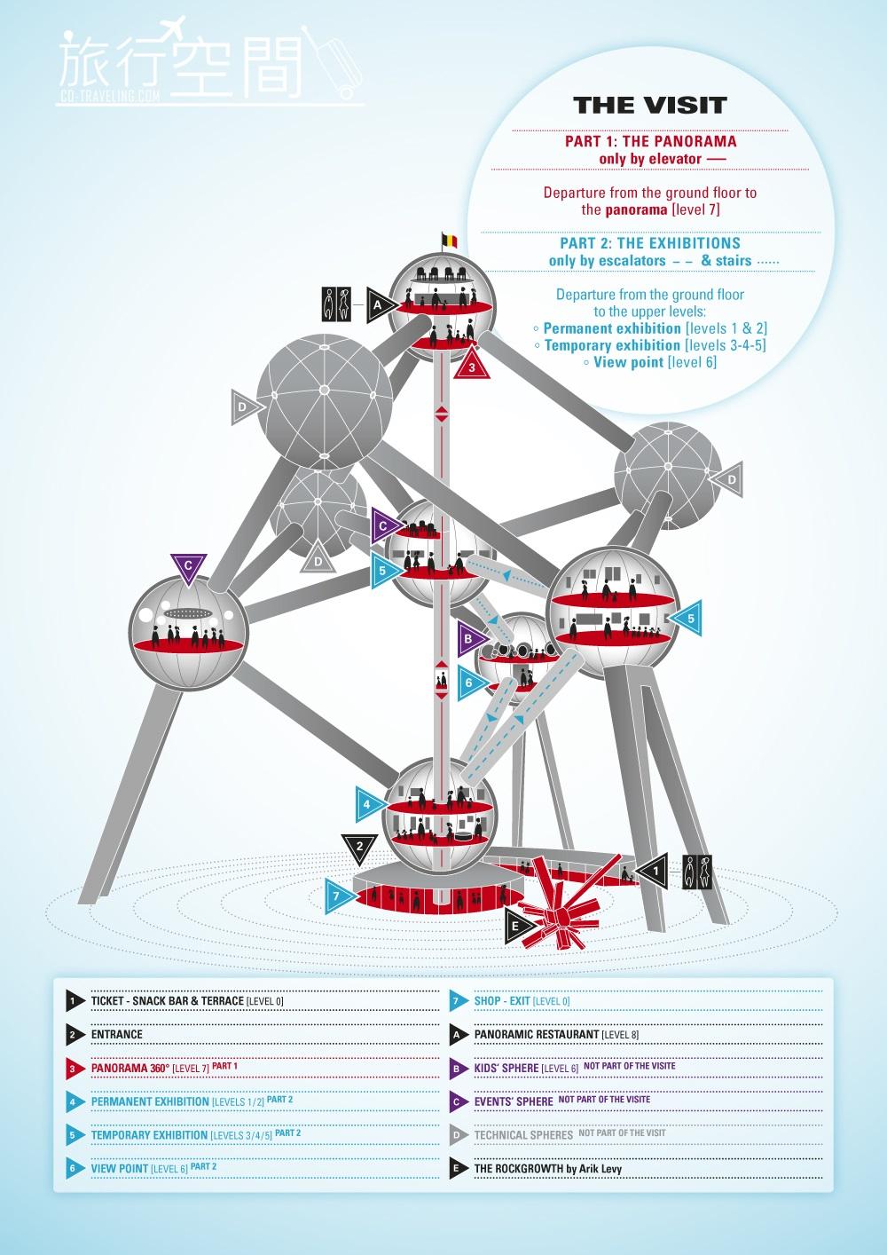 原子球塔 Atomium