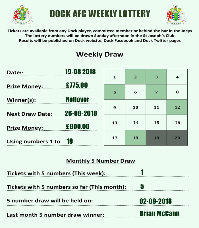 Lottery results 19-08-16