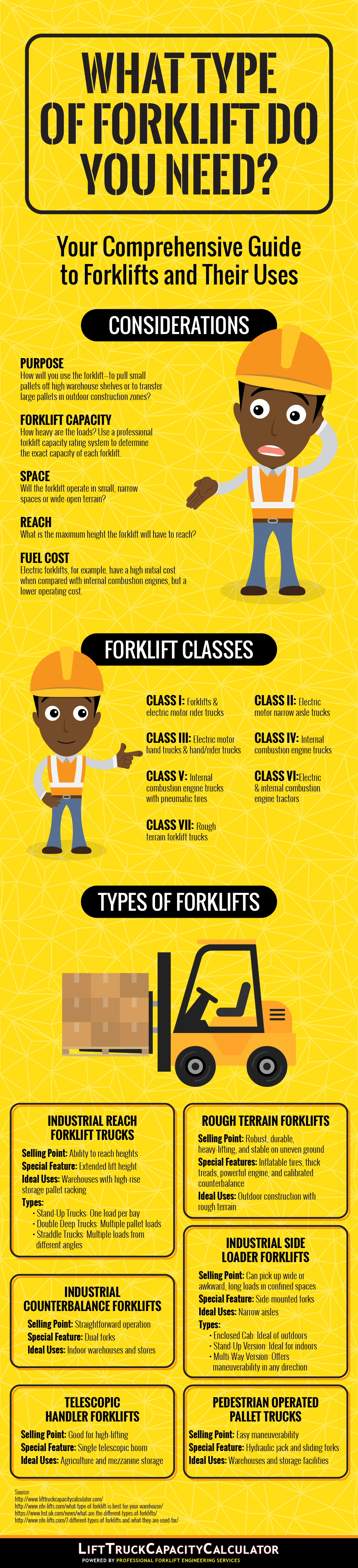 forklift classes lifttruckcapacitycalculator