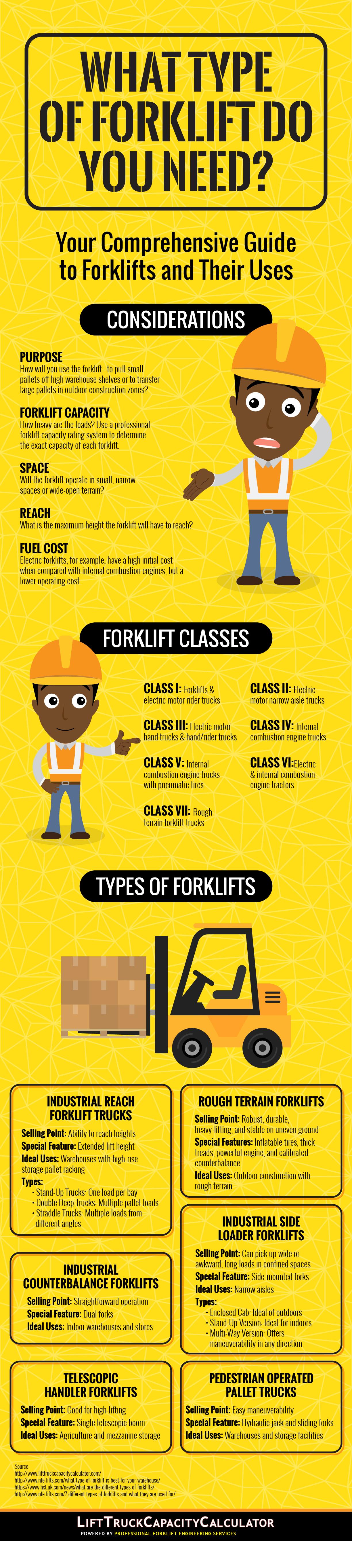 forklift classes lifttruckcapacitycalculator