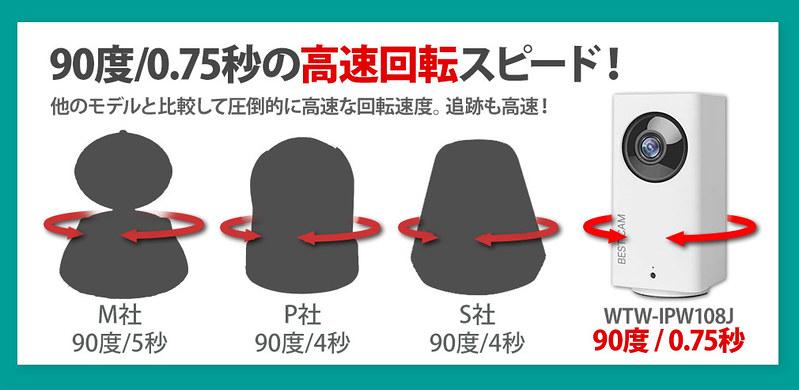 塚本無線 BESTCAM 108J レビュー (3)