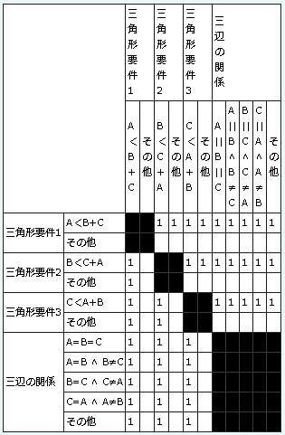 06_Myers_COV_01