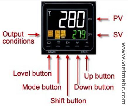 Bộ điều khiển nhiệt độ Omron E5CC và các phím chức năng
