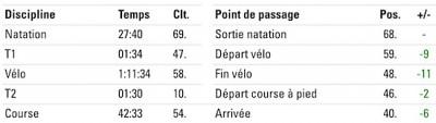 Triathlon-Marseille-2016-12-400x113