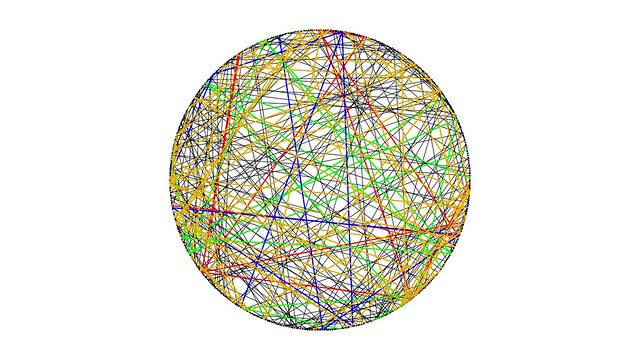 A critical Erdös-Rényi graph on 501 vertices, with 4 different connected components coloured in red, blue, green and orange.