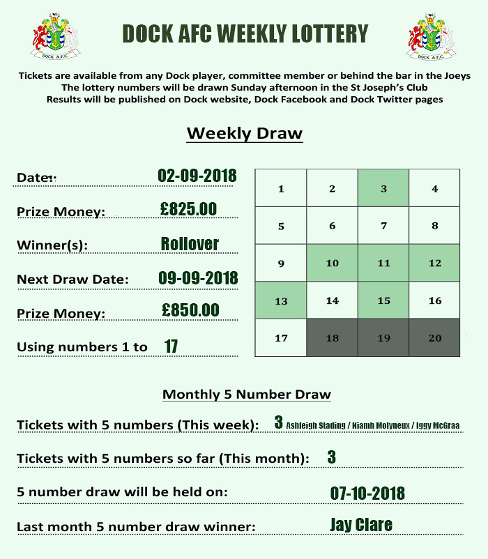 Lottery results 02-09-16