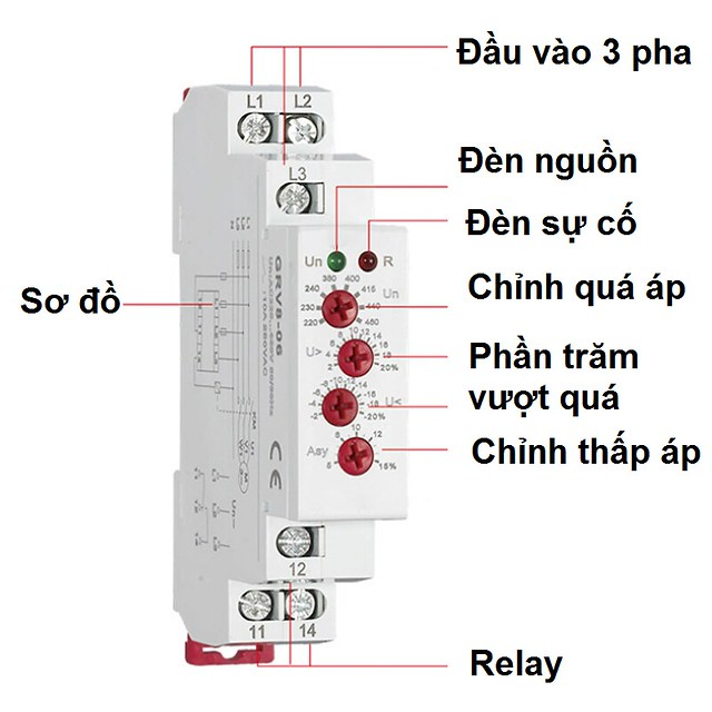 thiet-bi-bao-ve-mat-pha-dao-pha-qua-ap-thap-ap-3-pha-rt8-06