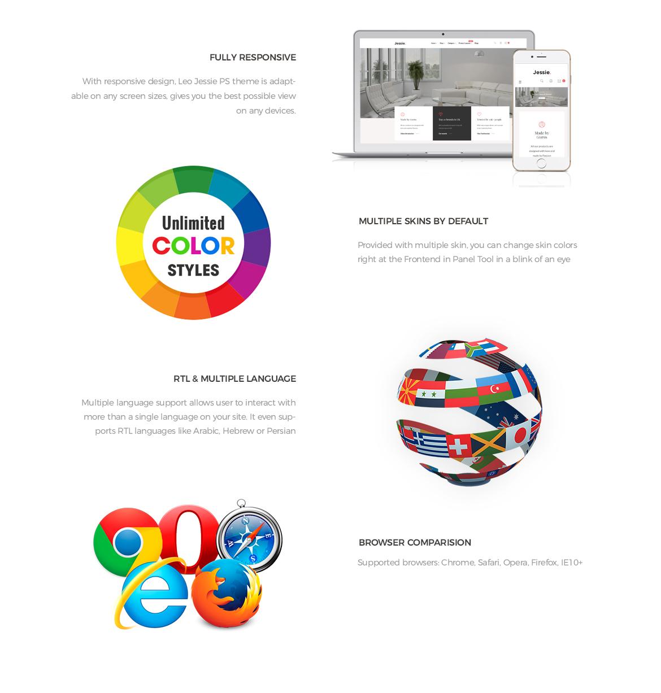prestashop 1.7 theme features - Furniture template