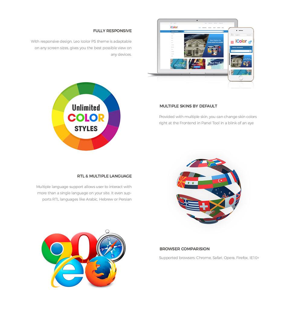 prestashop 1.7 theme features