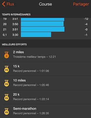 Record-perso-Roben-sur-semi-RunInMarseille-2016
