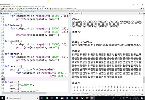 Unicode on Windows