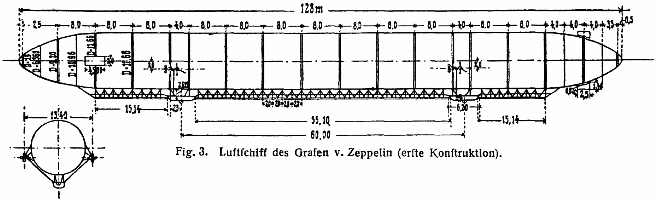 This plan of LZ 1 comes from the Lexikon der gesamten Technik (dictionary of technology) from 1904 by Otto Lueger