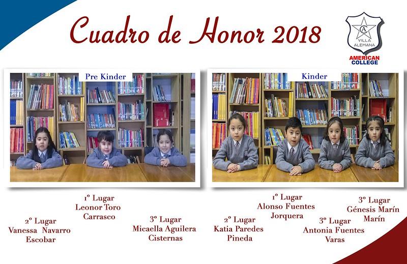 Cuadro de Honor 2018