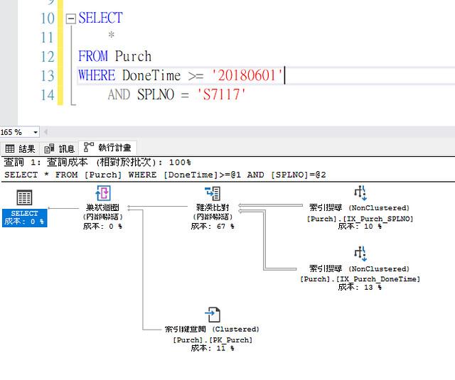 [SQL] 資料表使用多個索引