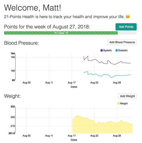 21-Points Health: September 1, 2018