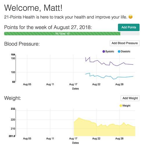 21-Points Health: September 1, 2018
