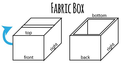 Diagram of what the Fabric Box Cover looks like