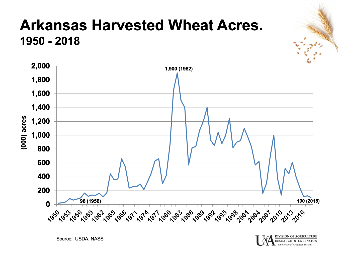 9-18-2018-wheat-harvested