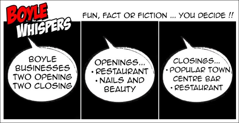 openings_closings