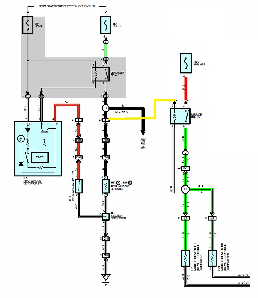 1996 Toyota Corolla Engine Compartment Fuse Box Diagram Circuit