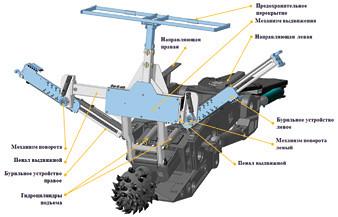 Модернизированный комбайн КП-21