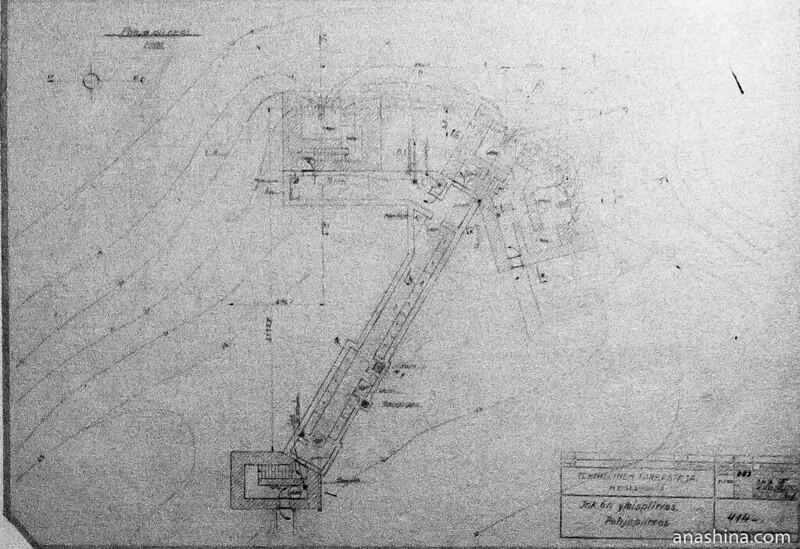 Схема ДОТ №6, укрепрайон Инкиля