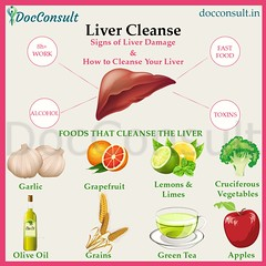 How to clean your #kidneys and #liver naturally:  Remove toxic foods and drinks from your diet. Drink raw vegetable juice. Eat potassium-rich foods. Try a coffee enema. Supplement the detox with milk thistle, dandelion, and turmeric. Eat liver or take bee