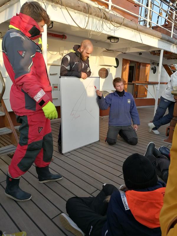 Bergen Shetlannin saaret purjehdus