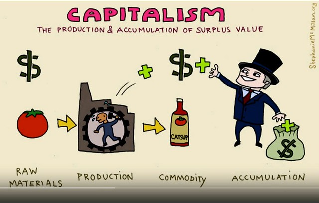 How Capitalism Controls You by The Anti-Social Socialist