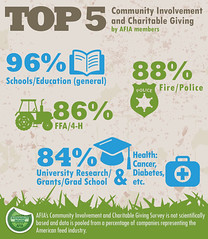 Sustainability_Survey_infographicv1