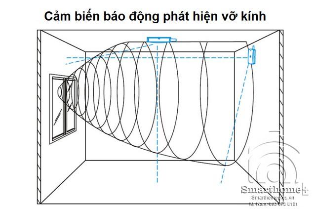 cam-bien-bao-dong-vo-kinh-cao-cap-chuango-gt-126