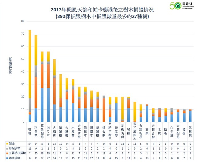 chart1_C