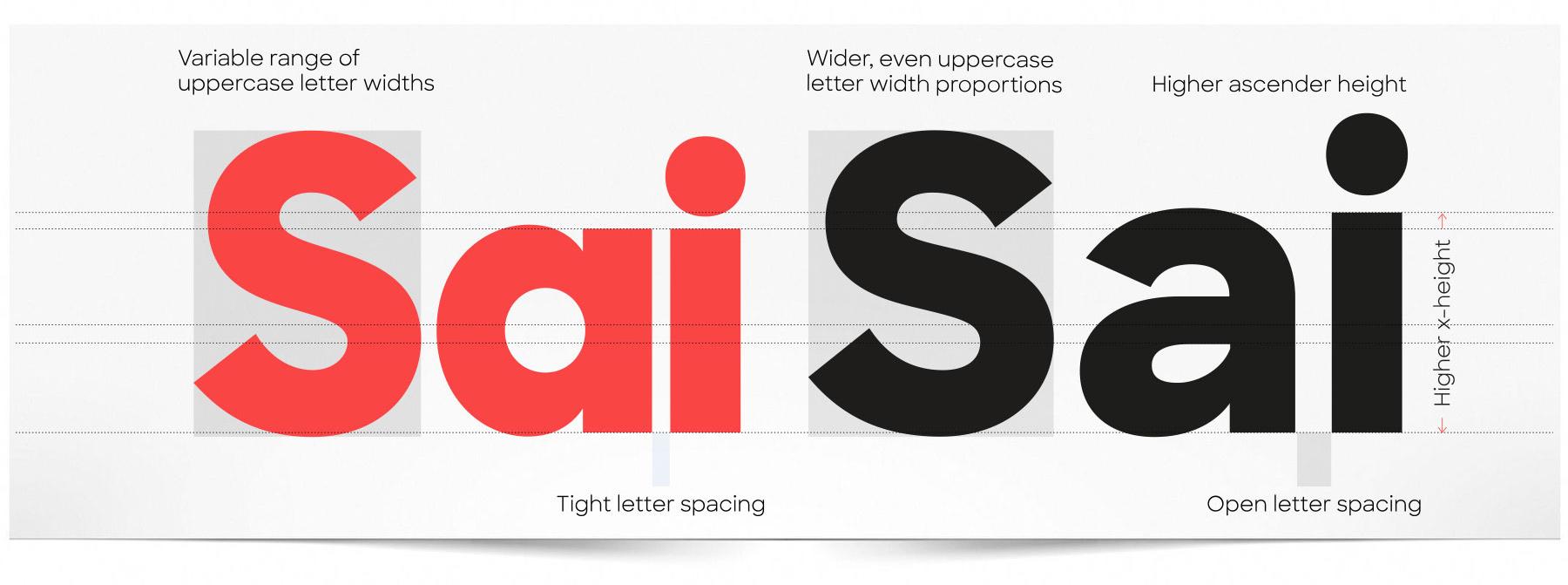 Village: Sharp Sans
