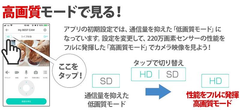 塚本無線 BESTCAM 108J レビュー (6)