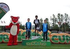 UBS KIDS CUP - 28.08.2018